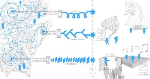 Diagram800